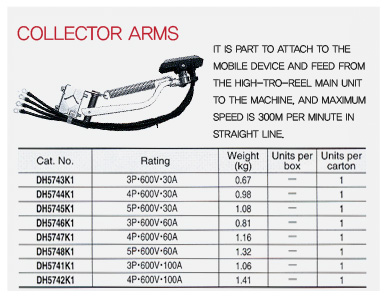 Collector Arms